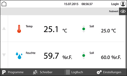 Control2015 touch Intuitive Bedienung