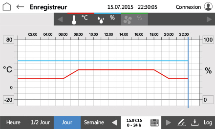 Control2015 touch Integrierter Bildschirmschreiber