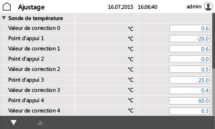 Control2015 touch Kalibration und Justage
